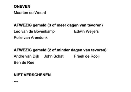 Afwezigen ronde 1 per 14 sept.v3