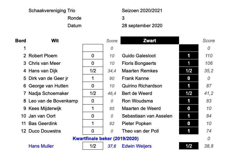 Uitslagen ronde 3.incl scores.def