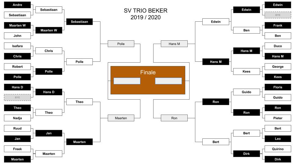 Beker Trio 2019_2020.semis