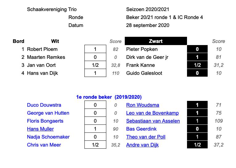 Uitslagen ronde 4.incl scores.prov2