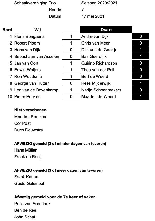 Ronde 7.results.v2