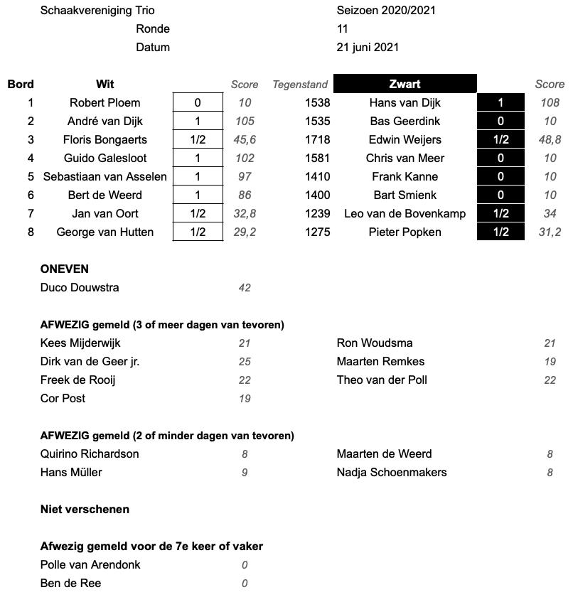 Ronde 11.results.v2